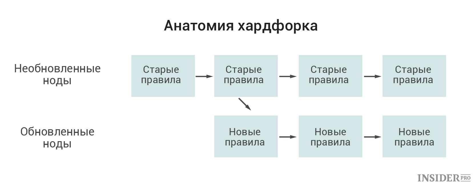 Вложения для дополнительного заработка-17
