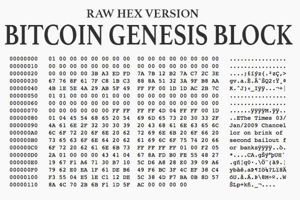 Bitcoin Genesis Block Day