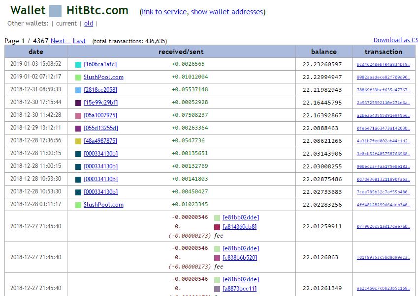 hitbtc_pre