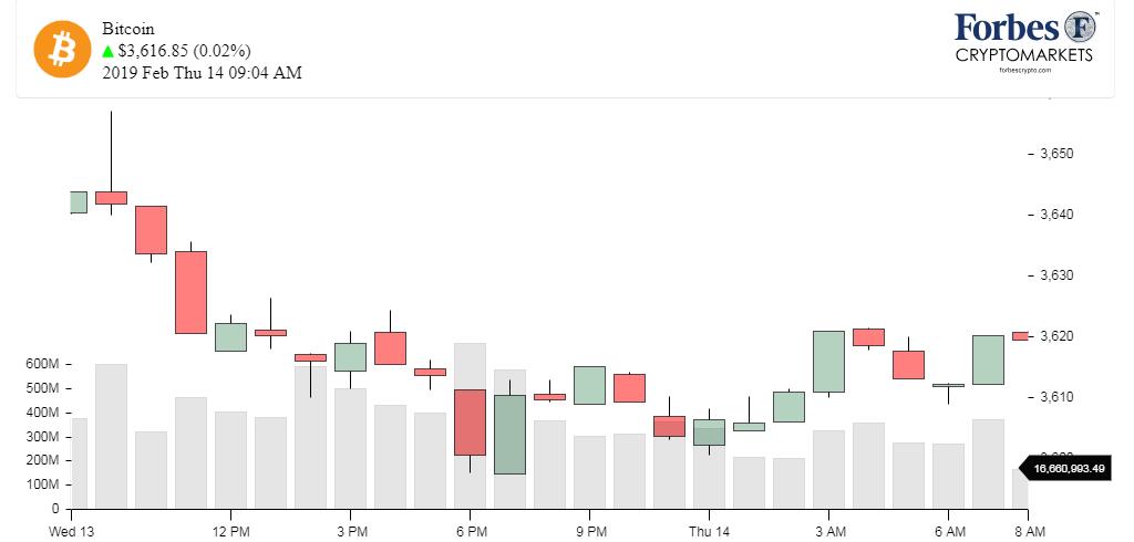 Chart_BTC_Bitcoin
