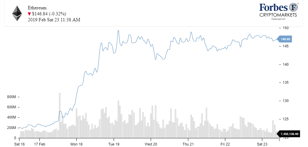 Chart_ETH