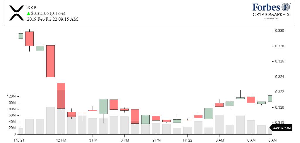 Chart_XRP