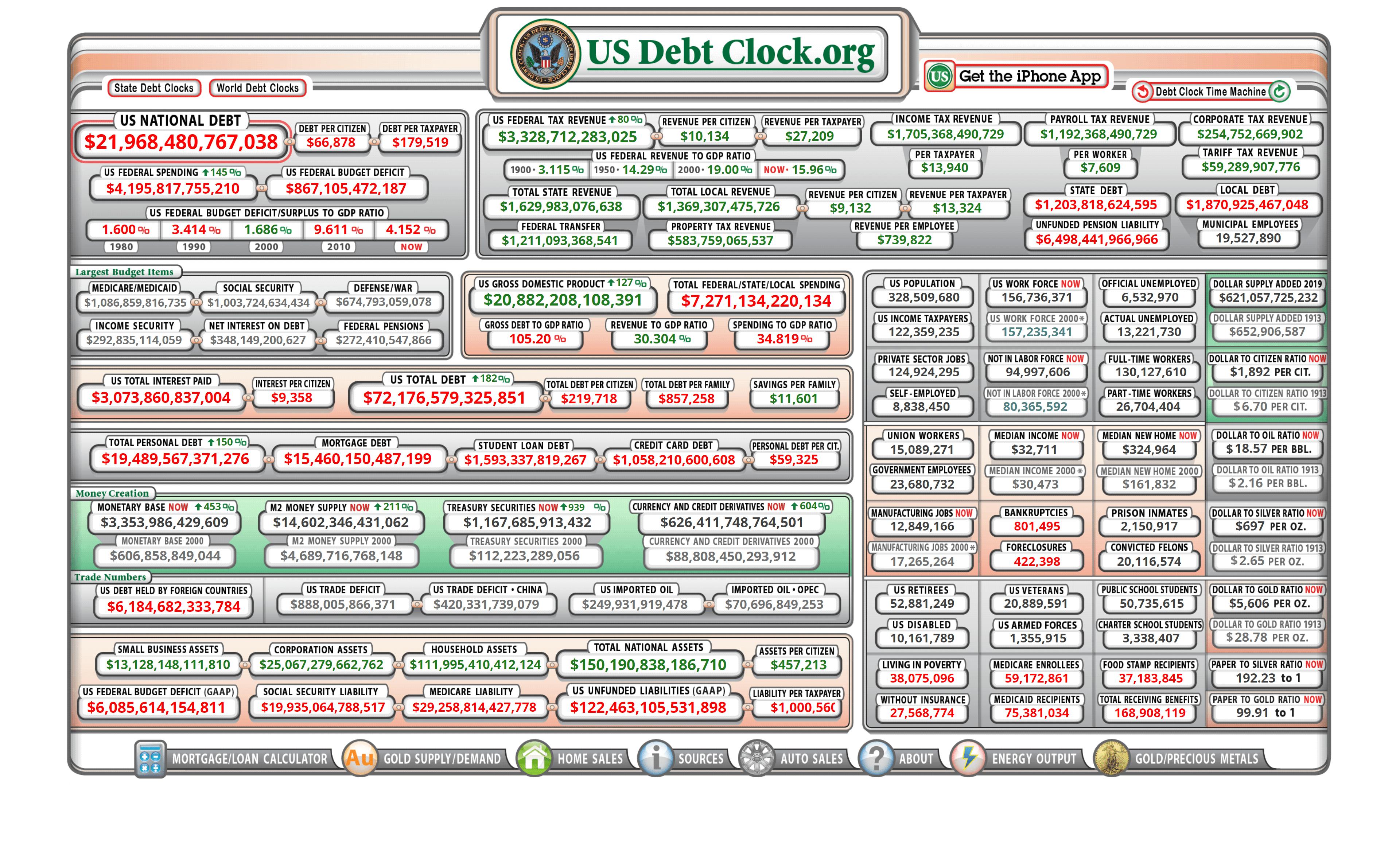 U.S.-National-Debt-Clock-_-Real-Time-http___www.usdebtclock.org