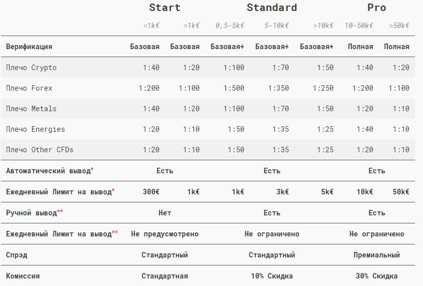lh-crypto-forex-fees 750x430