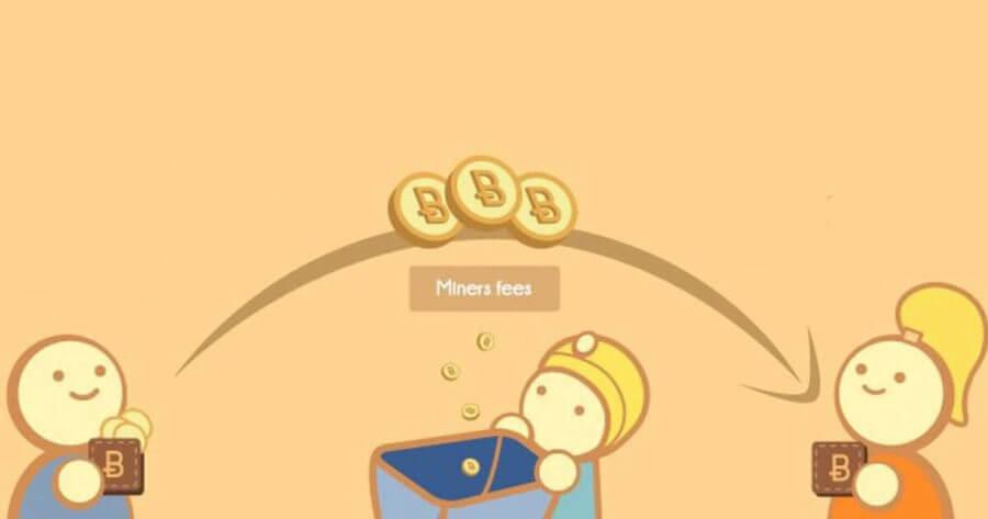 BTC-fees