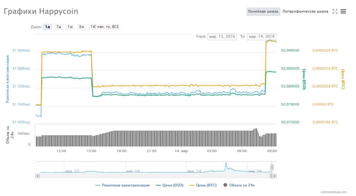 Chart_HPC