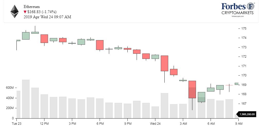 Chart_ETH_Ethereum