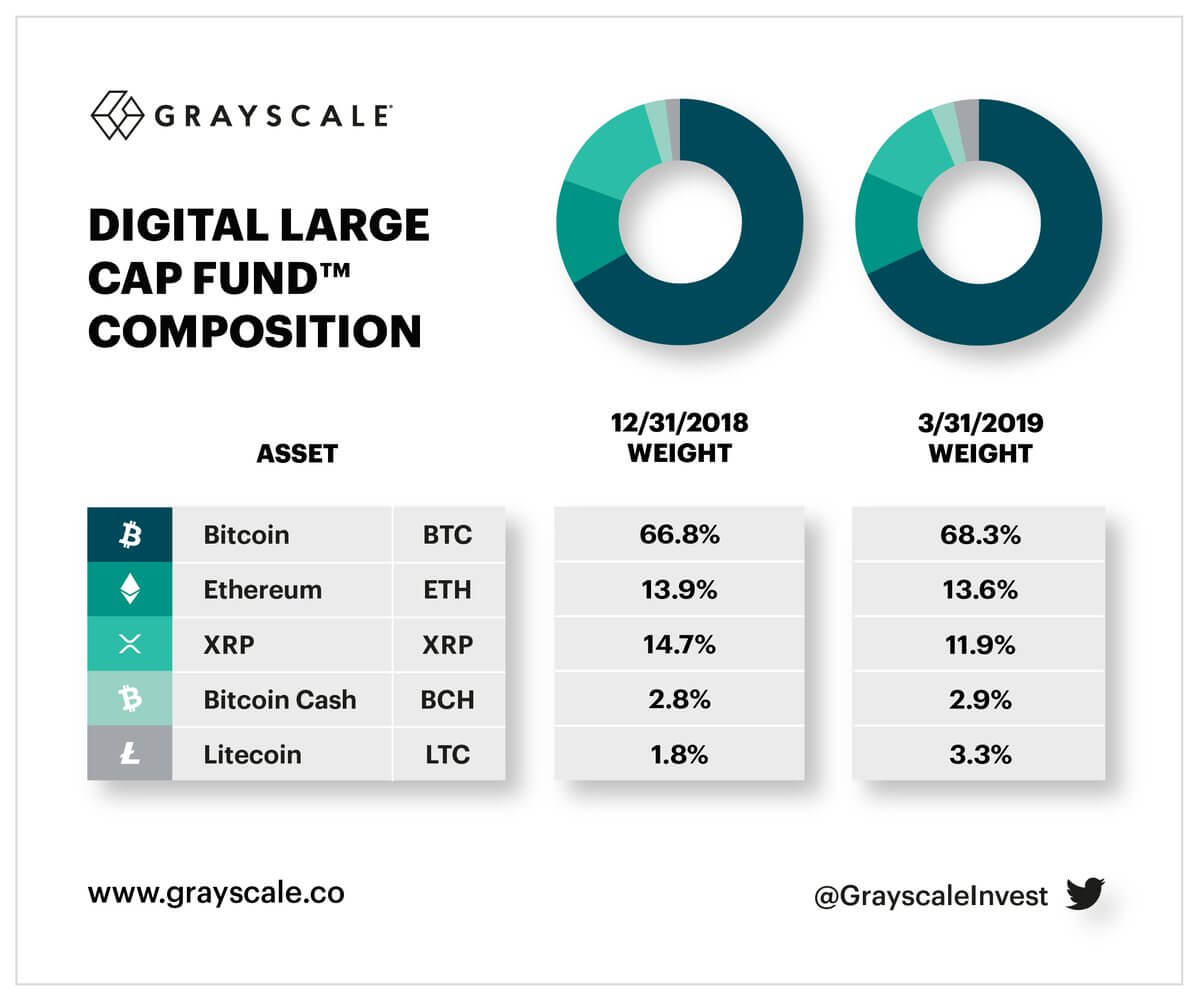 Grayscale-april-bitcoin