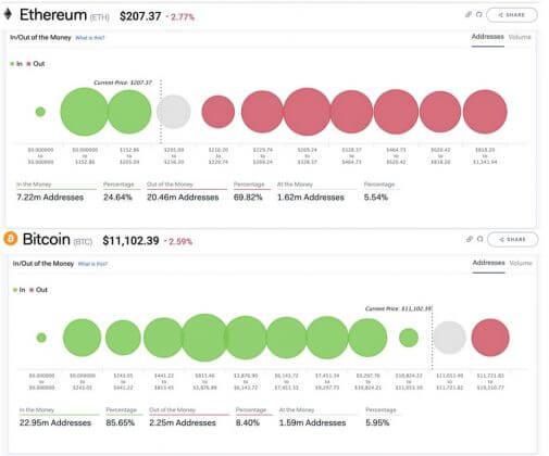 Eth-btc-investors-