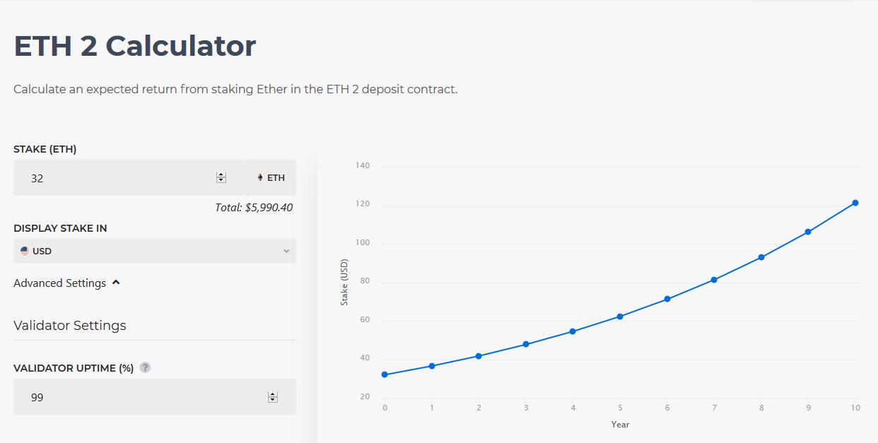 ETH-2.0-Staking-Calculator