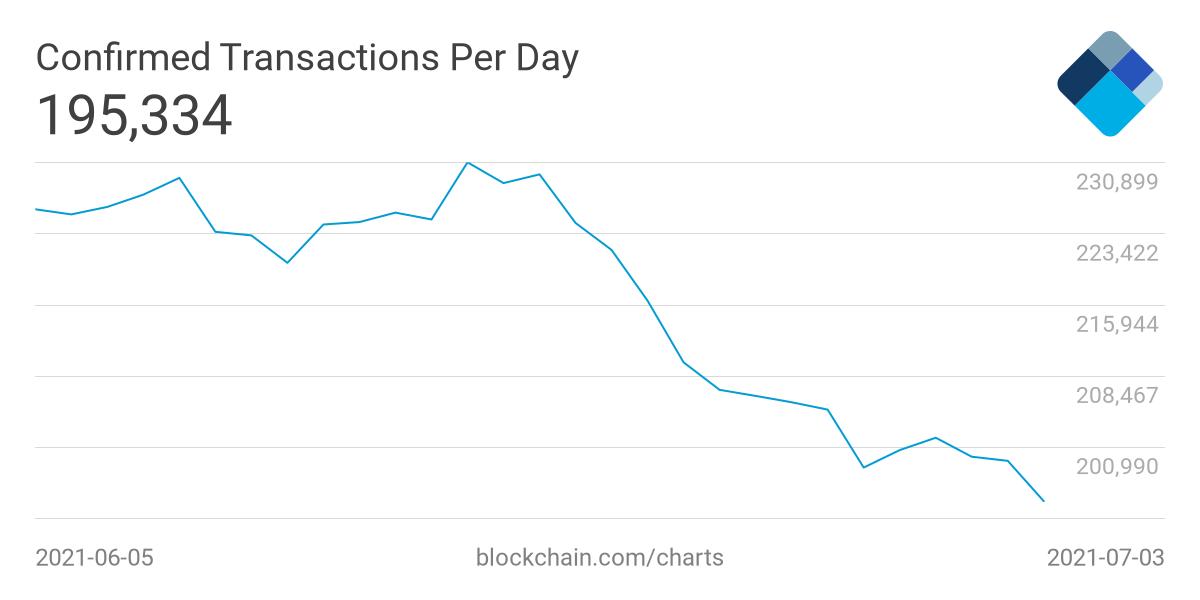 n-transactions