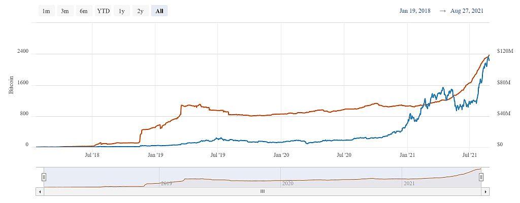 Ethereum 2.0 и Lightning Network – что лучше для масштабирования?